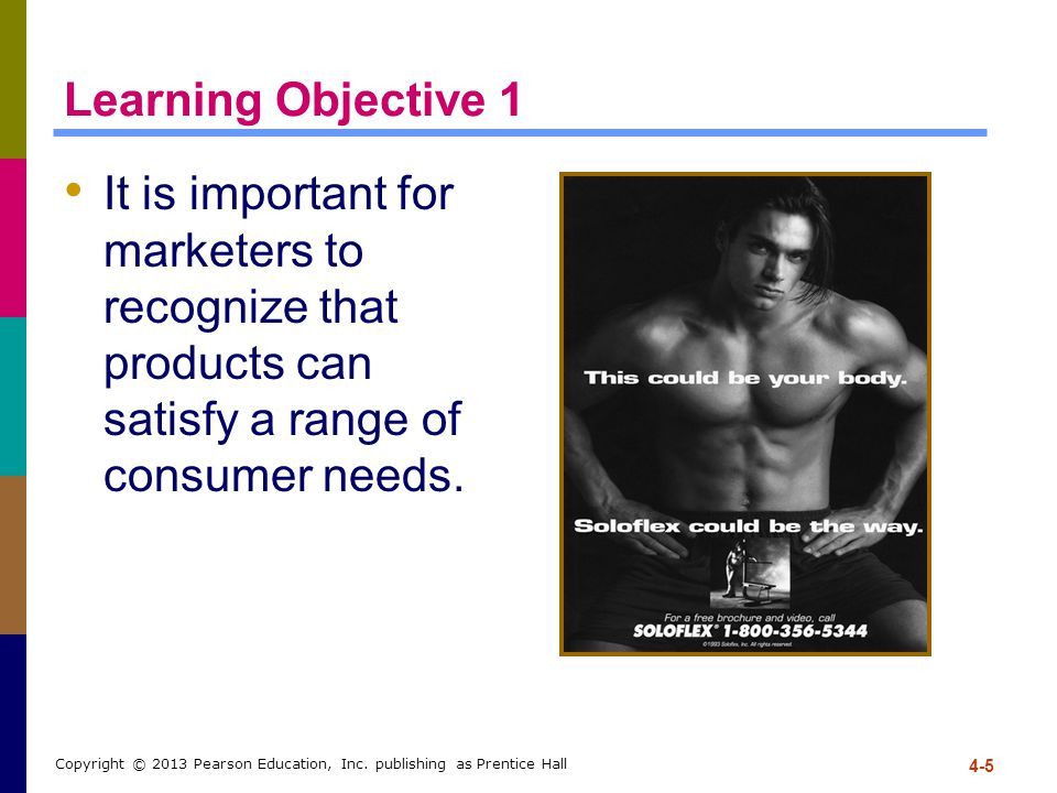 Learning Objective 1 It is important for marketers to recognize that products can satisfy a range of consumer needs.