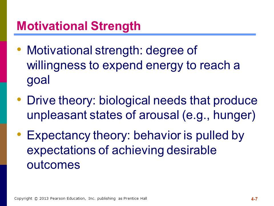 Motivational Strength
