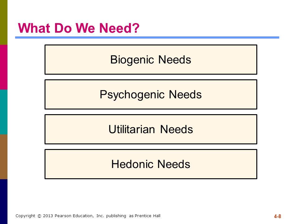 What Do We Need Biogenic Needs Psychogenic Needs Utilitarian Needs