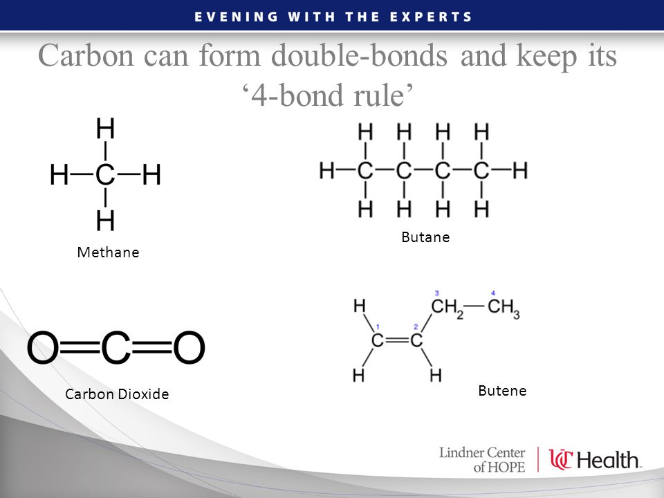 Carbon can form double-bonds and keep its '4-bond rule'