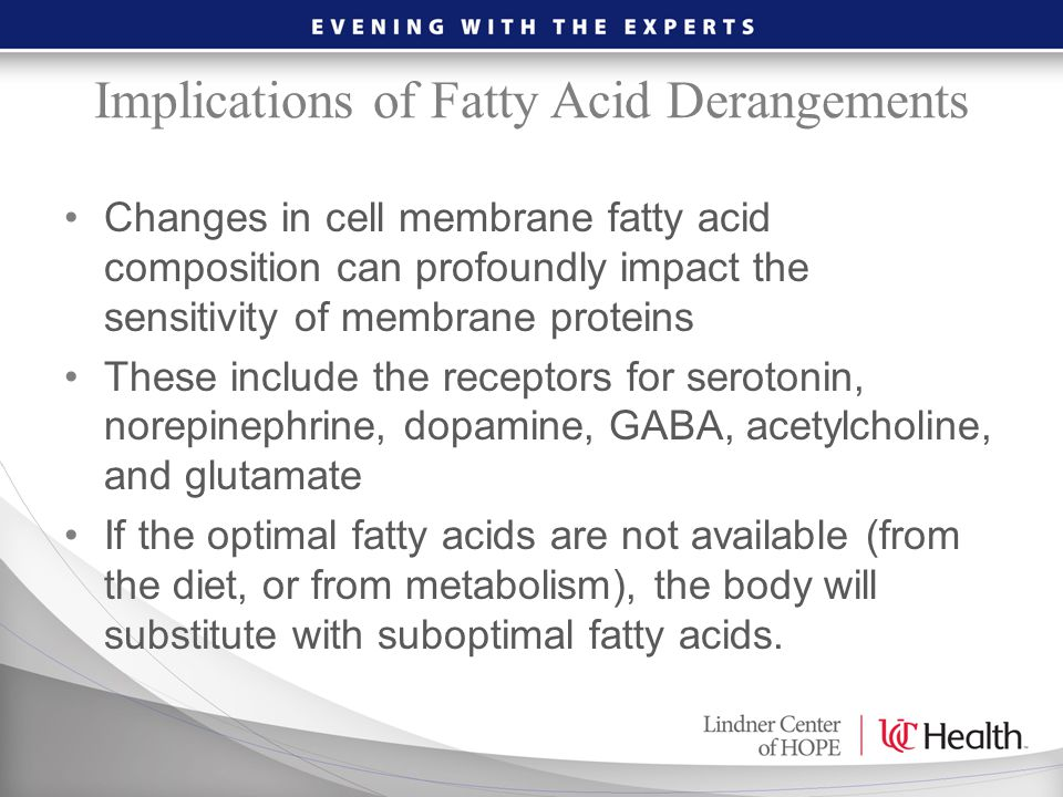 Implications of Fatty Acid Derangements