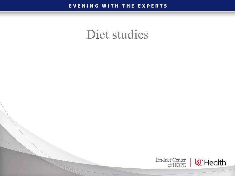 Diet studies