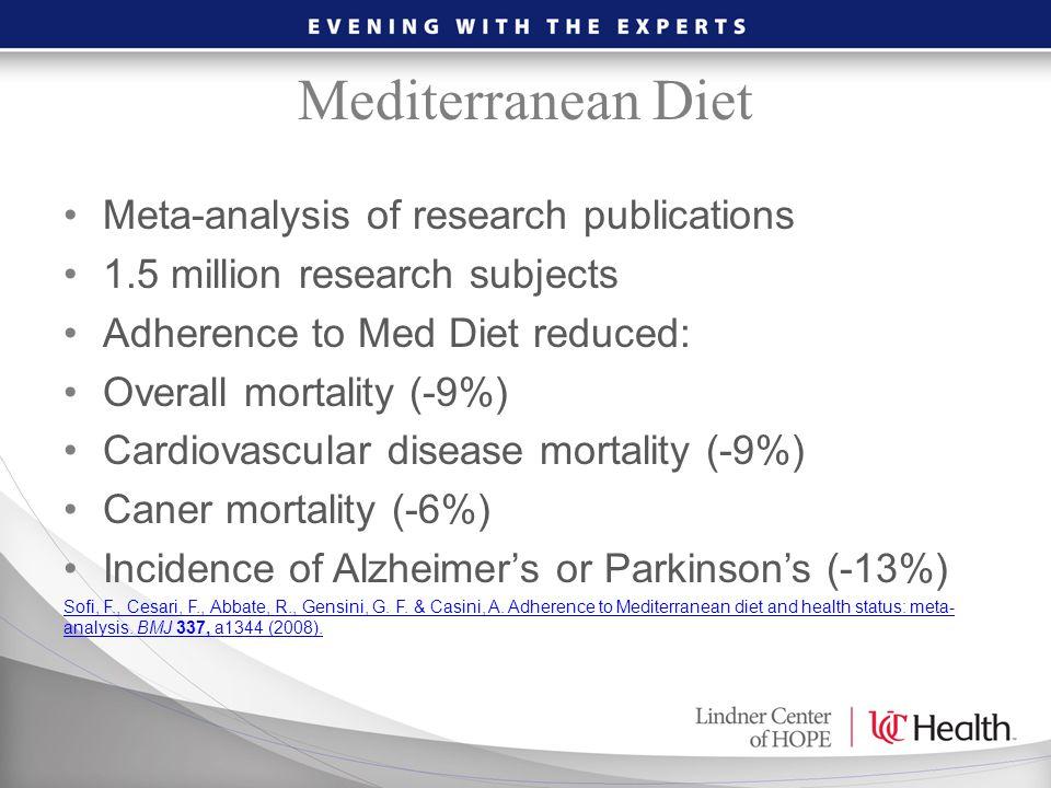 Mediterranean Diet Meta-analysis of research publications