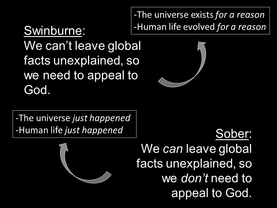 We can't leave global facts unexplained, so we need to appeal to God.