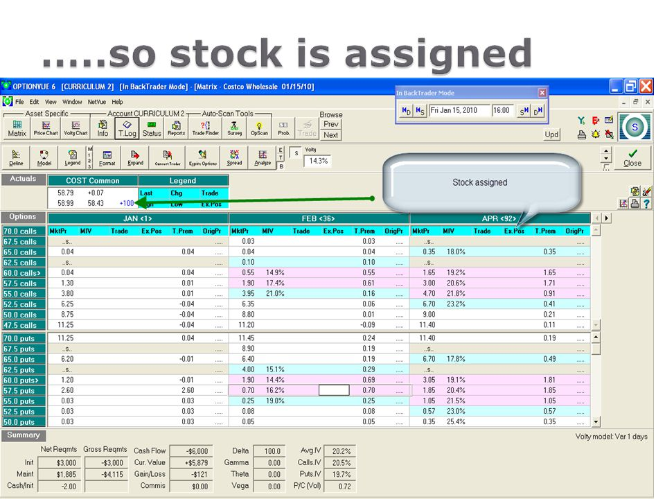 …..so stock is assigned
