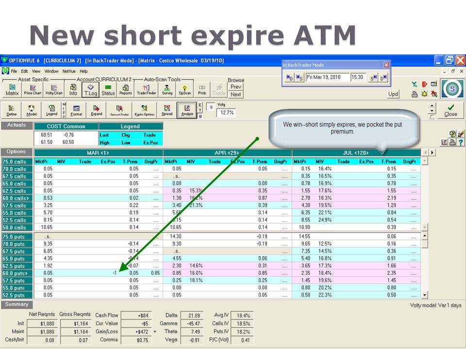 New short expire ATM