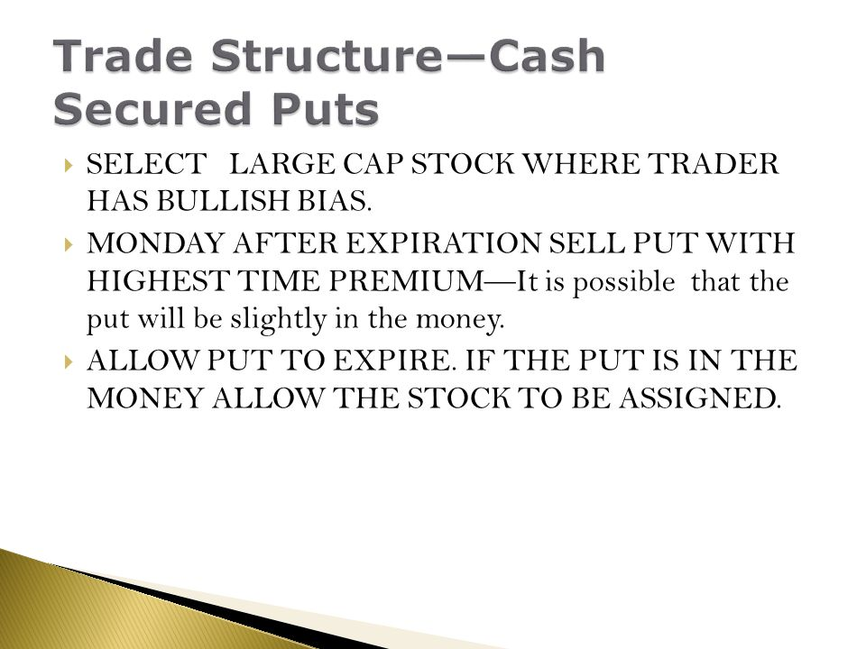 Trade Structure—Cash Secured Puts