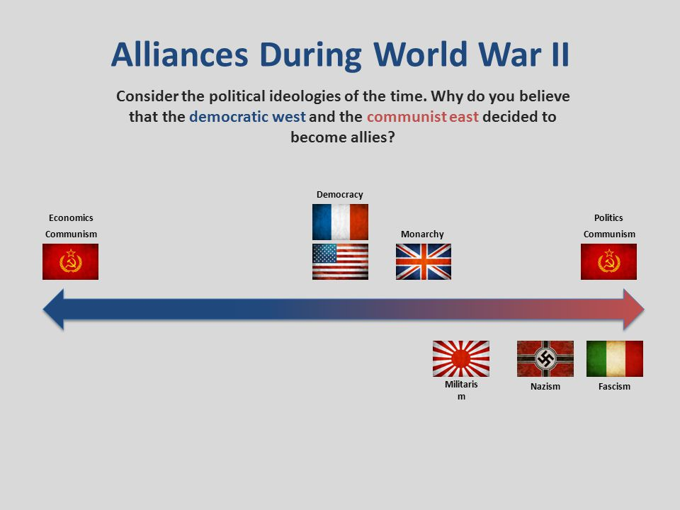 Alliances During World War II