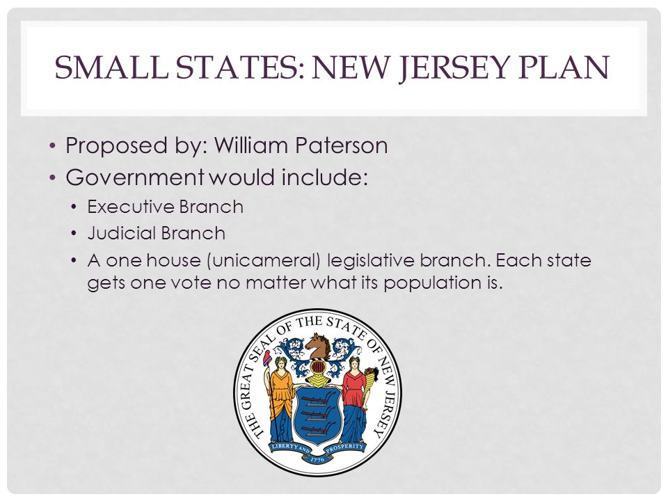 Small States: New Jersey Plan