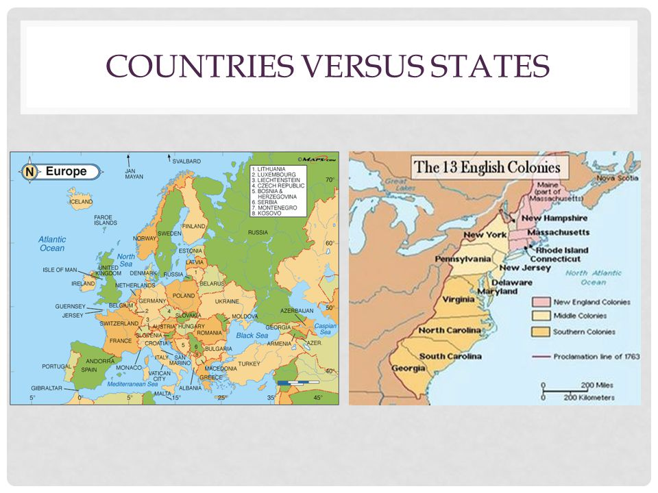 Countries versus States