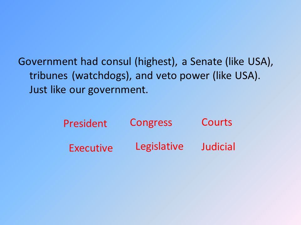 Government had consul (highest), a Senate (like USA), tribunes (watchdogs), and veto power (like USA). Just like our government.
