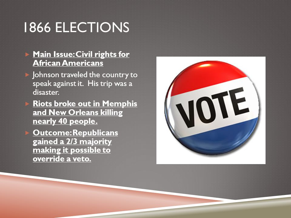 1866 Elections Main Issue: Civil rights for African Americans