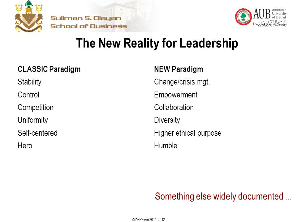 The New Reality for Leadership