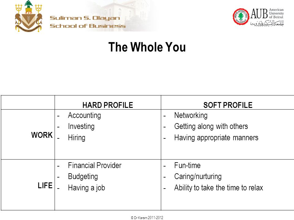 The Whole You HARD PROFILE SOFT PROFILE WORK Accounting Investing