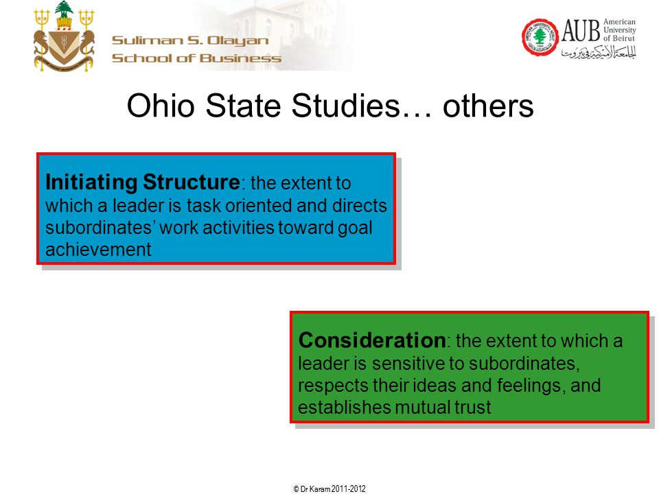 Ohio State Studies… others
