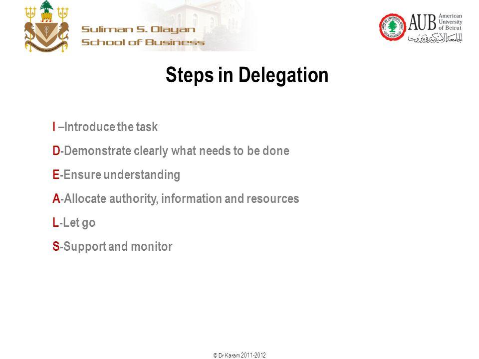 Steps in Delegation I –Introduce the task