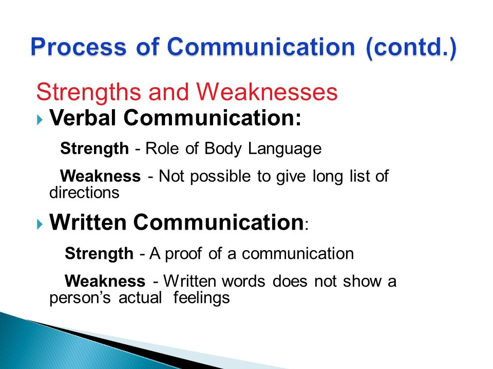 Process of Communication (contd.)