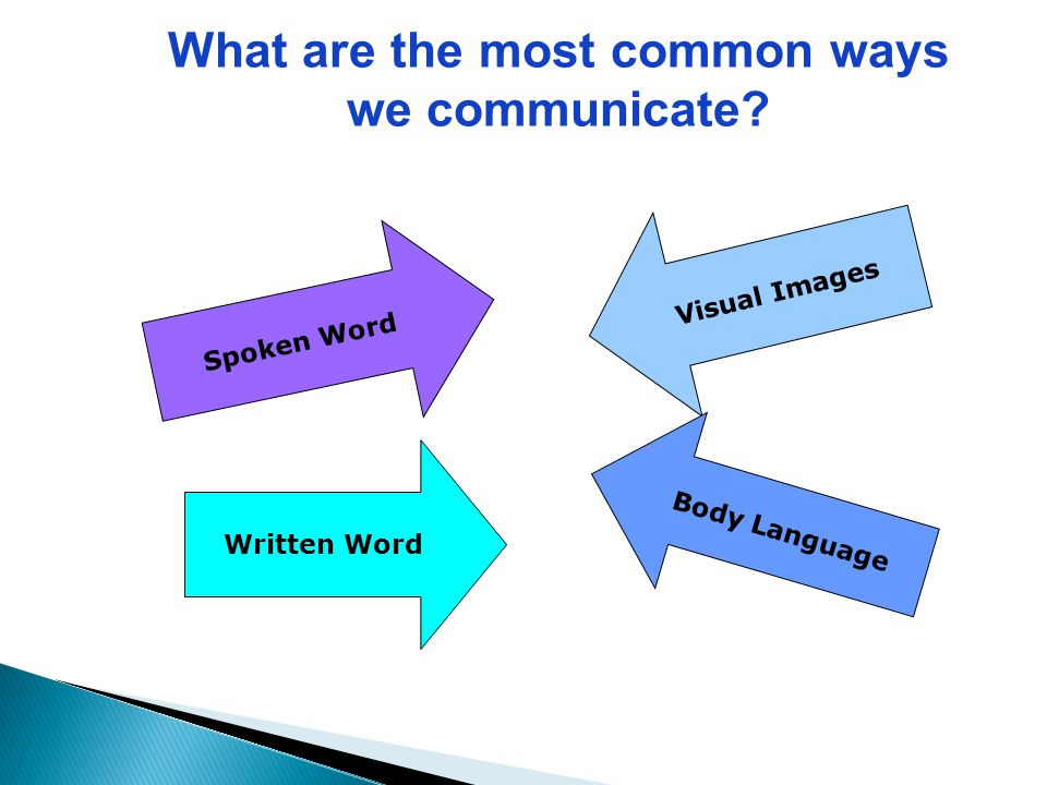 What are the most common ways we communicate