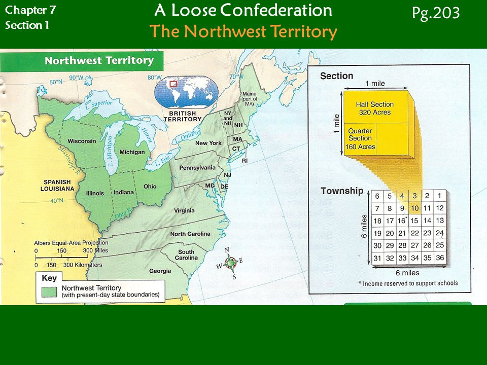 A Loose Confederation The Northwest Territory