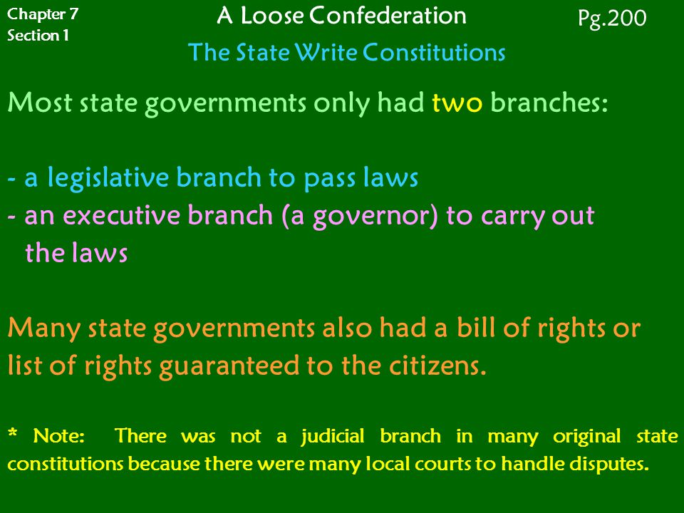 A Loose Confederation The State Write Constitutions