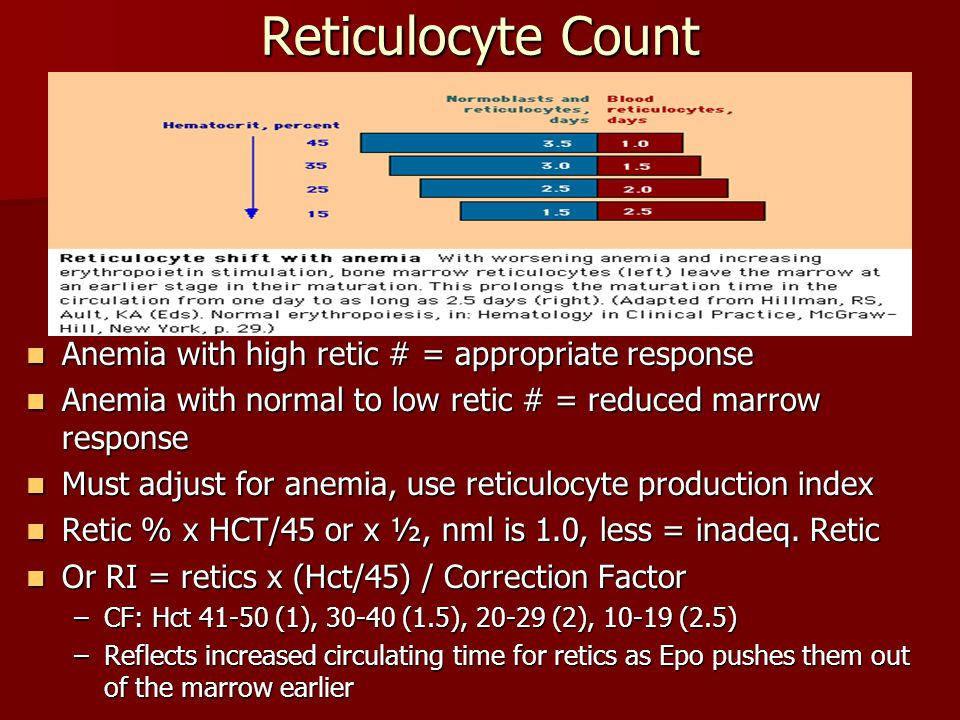 Reticulocyte Count Anemia with high retic # = appropriate response