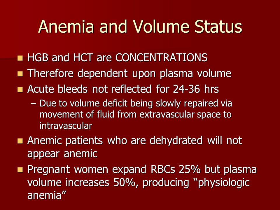 Anemia and Volume Status
