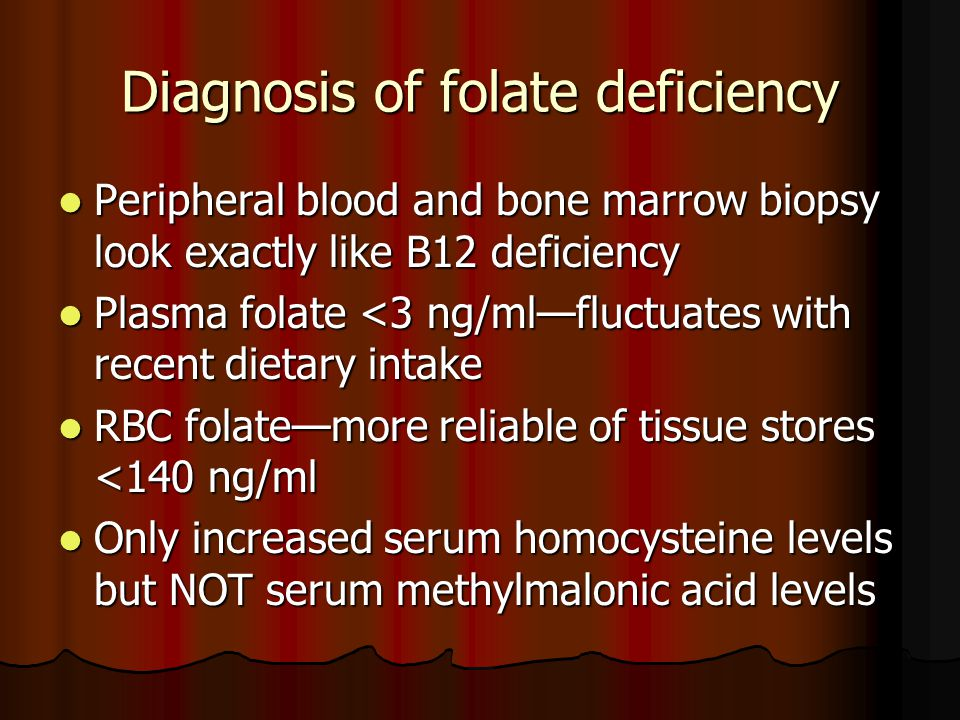 Diagnosis of folate deficiency