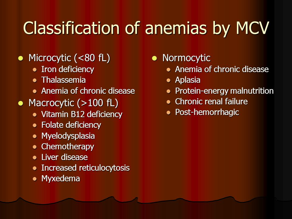 Classification of anemias by MCV