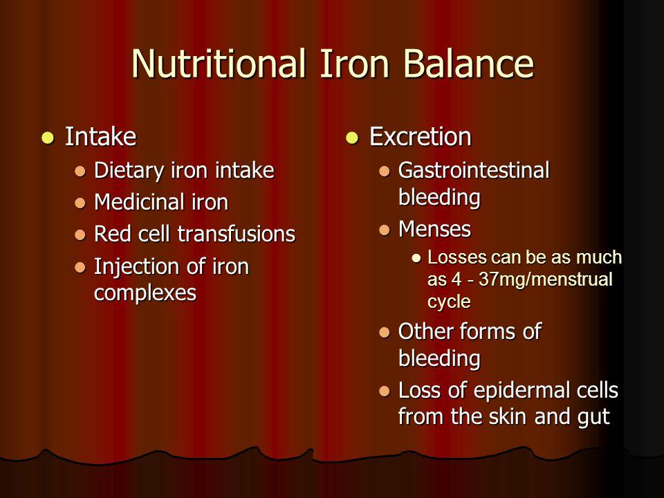 Nutritional Iron Balance