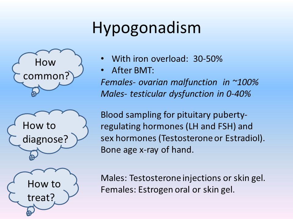 Hypogonadism How common How to diagnose How to treat