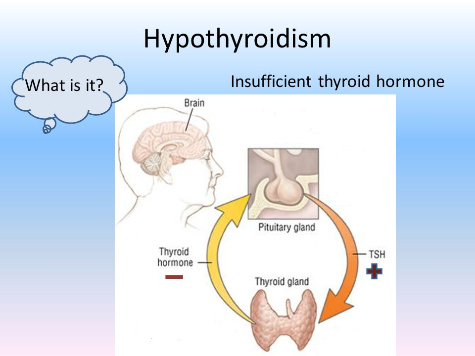 Insufficient thyroid hormone
