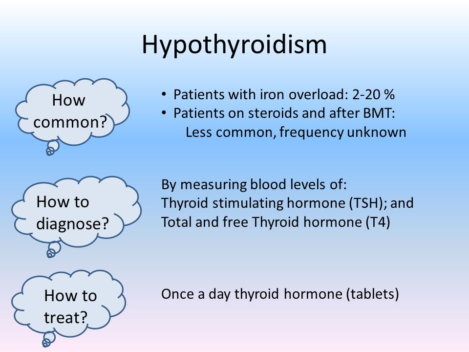 Hypothyroidism How common How to diagnose How to treat
