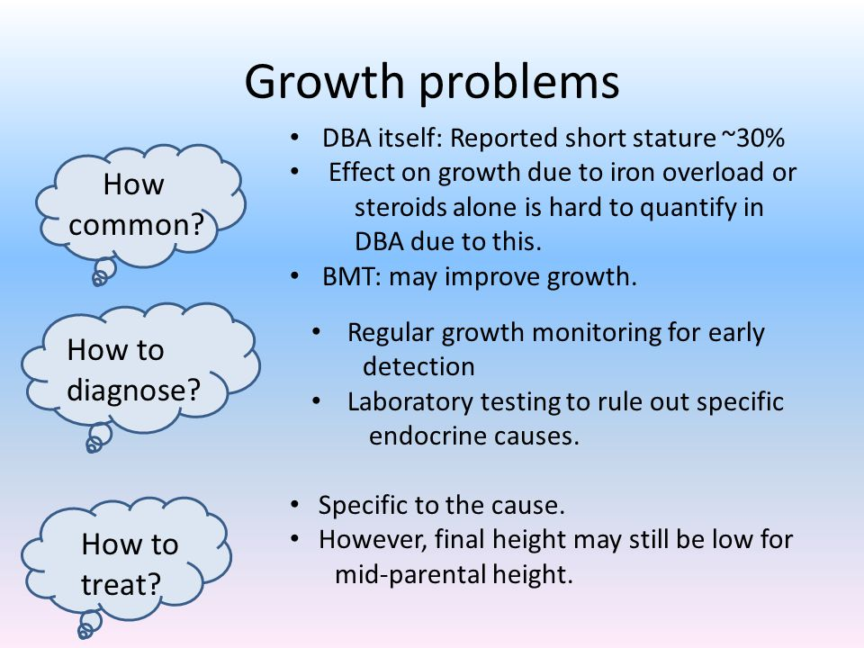 Growth problems How common How to diagnose How to treat