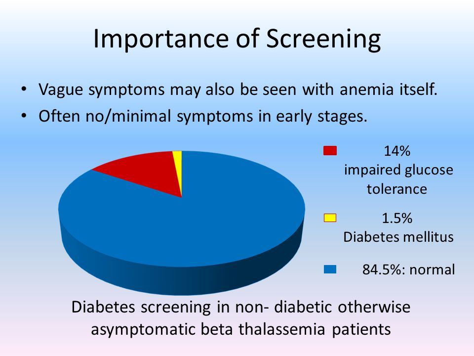 Importance of Screening