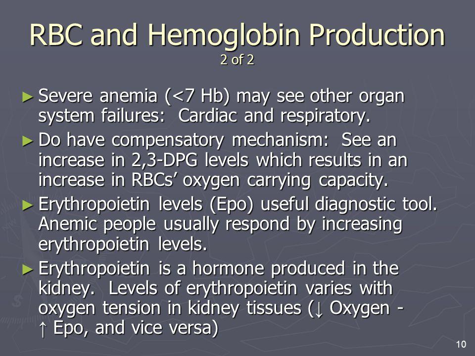 RBC and Hemoglobin Production 2 of 2