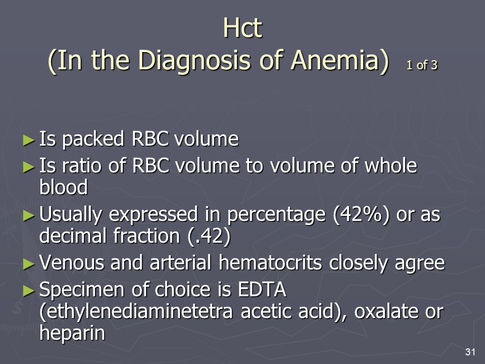 Hct (In the Diagnosis of Anemia) 1 of 3