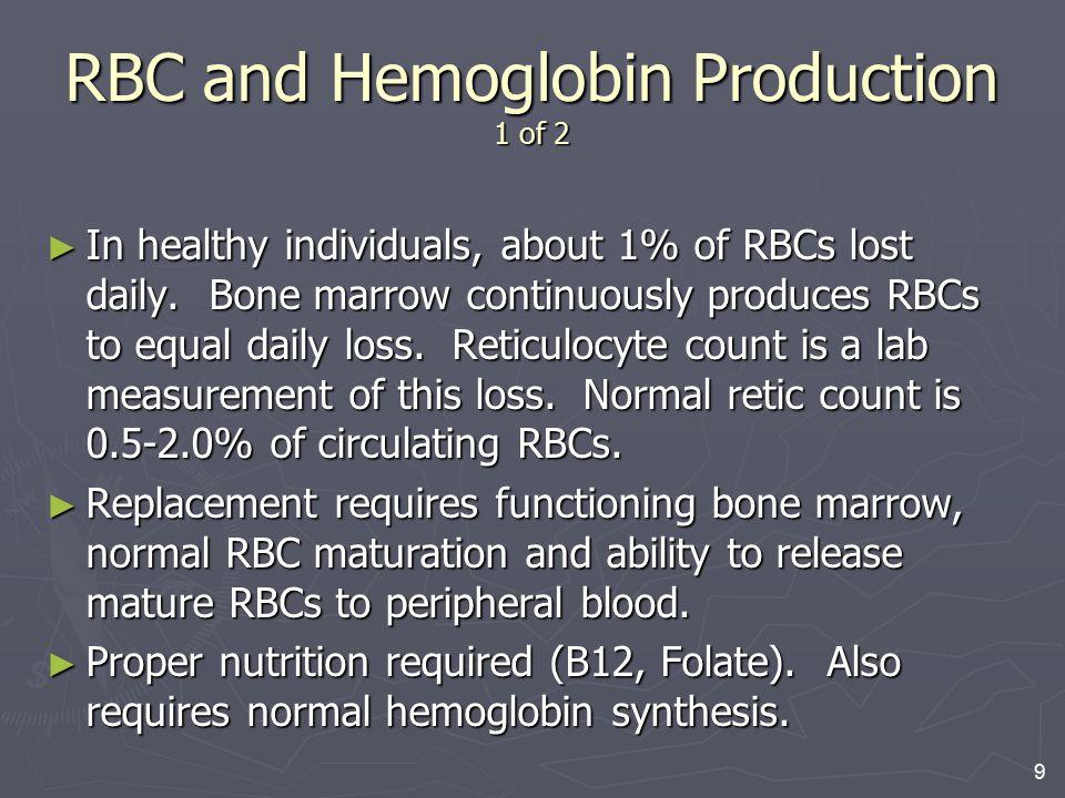 RBC and Hemoglobin Production 1 of 2
