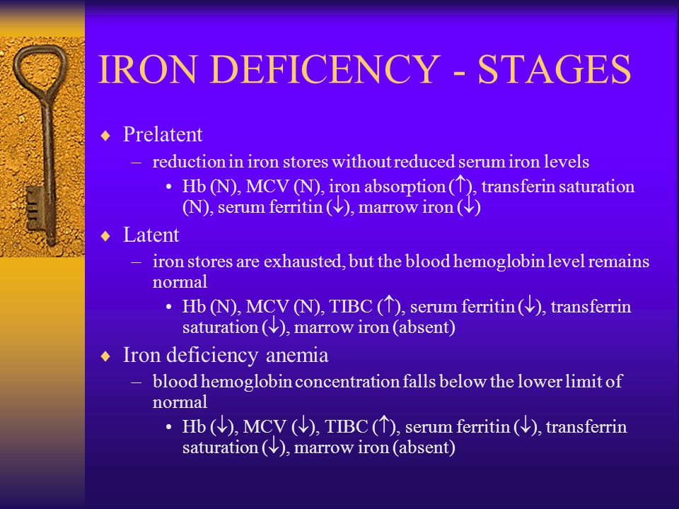 IRON DEFICENCY - STAGES