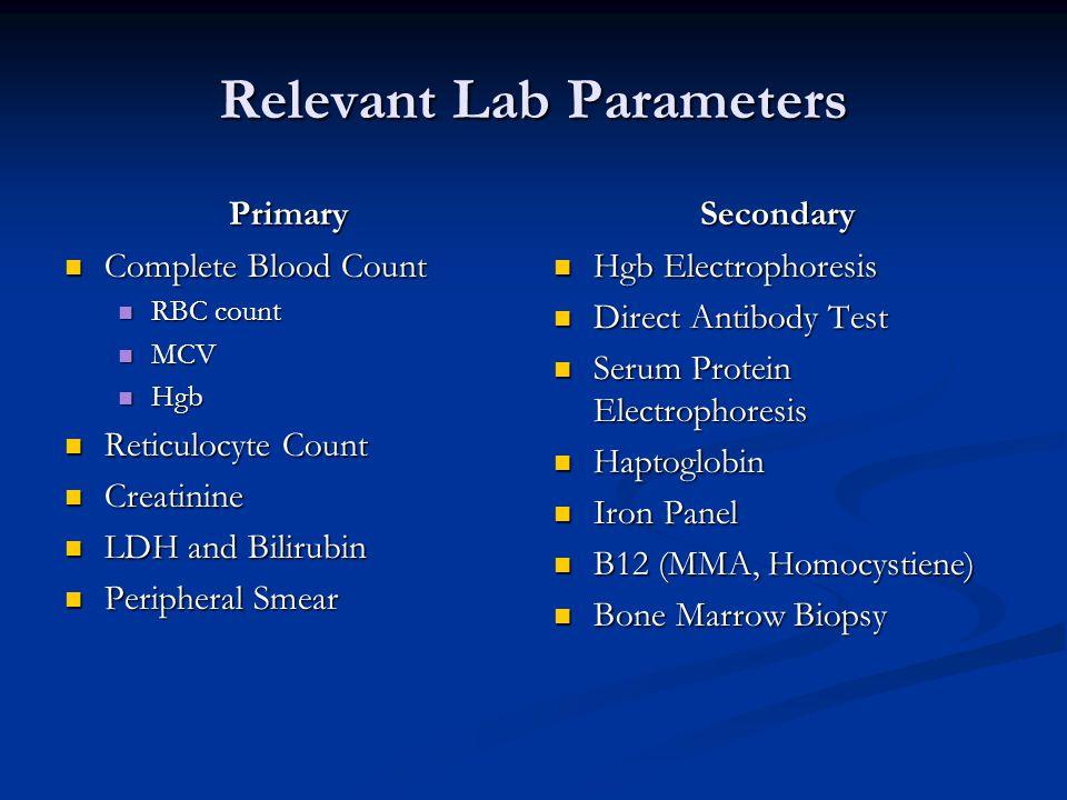 Relevant Lab Parameters