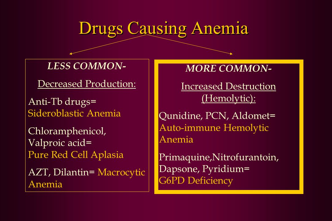 Drugs Causing Anemia LESS COMMON- MORE COMMON- Decreased Production: