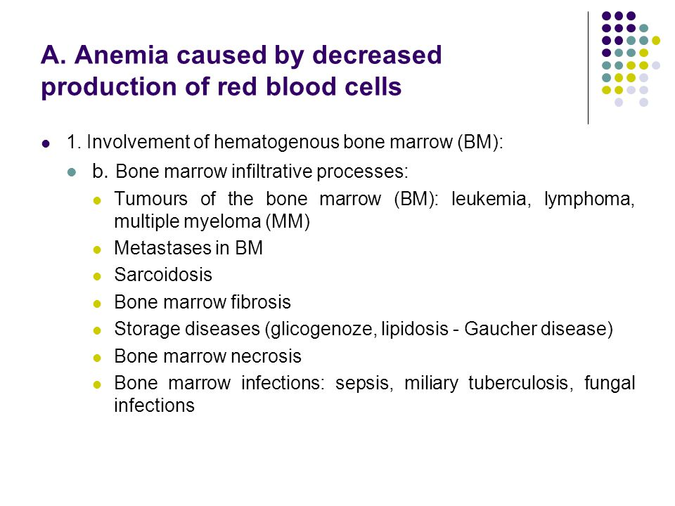 A. Anemia caused by decreased production of red blood cells