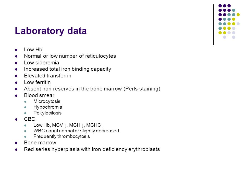 Laboratory data Low Hb Normal or low number of reticulocytes