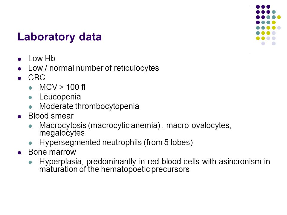 Laboratory data Low Hb Low / normal number of reticulocytes CBC