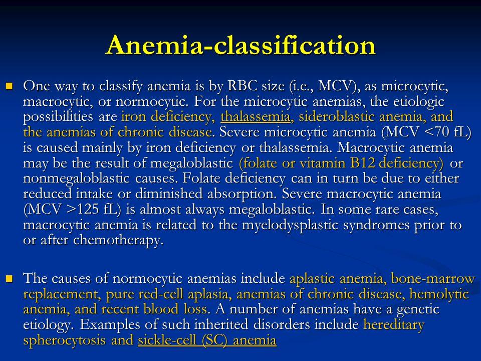 Anemia-classification