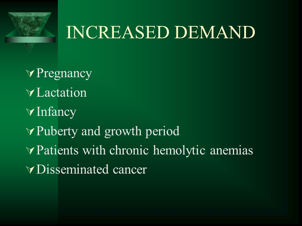 INCREASED DEMAND Pregnancy Lactation Infancy Puberty and growth period