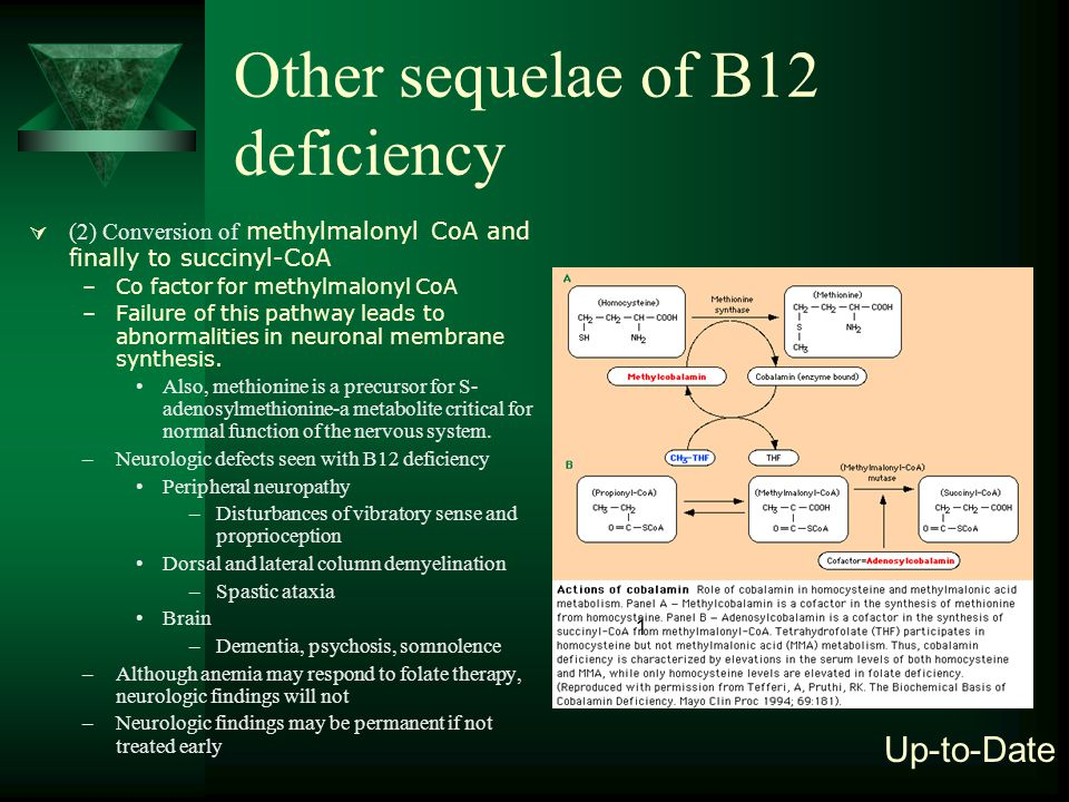 Other sequelae of B12 deficiency