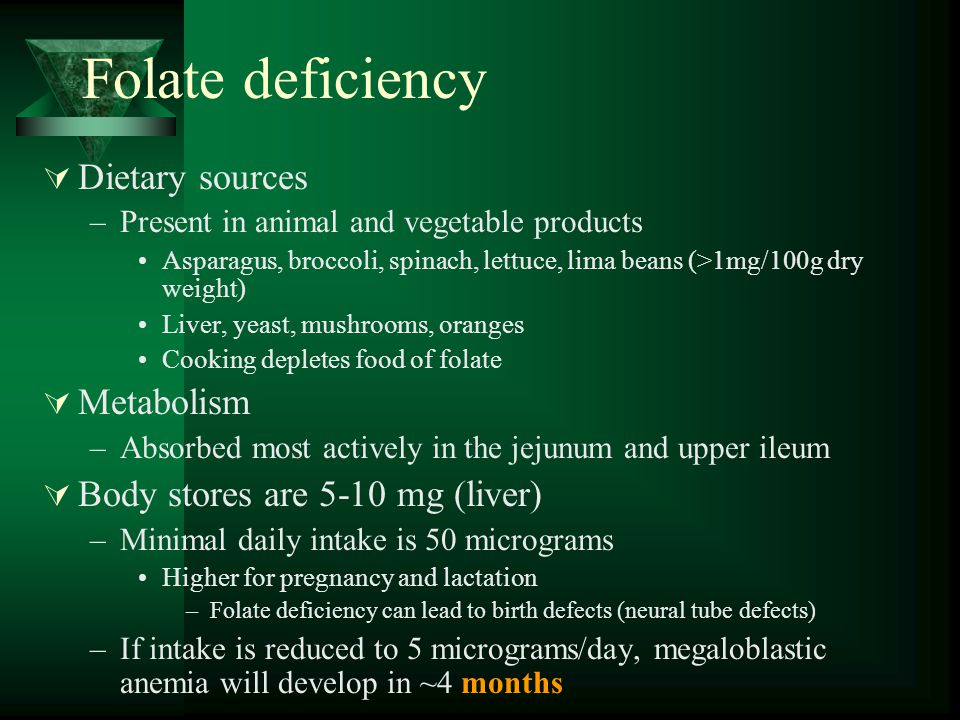 Folate deficiency Dietary sources Metabolism