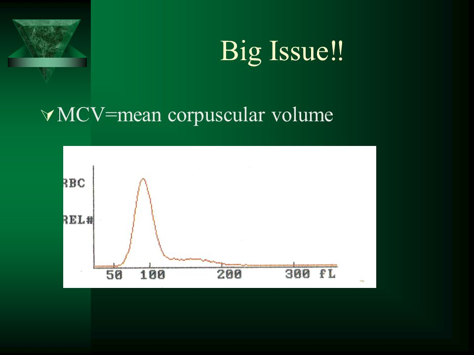 Big Issue‼ MCV=mean corpuscular volume