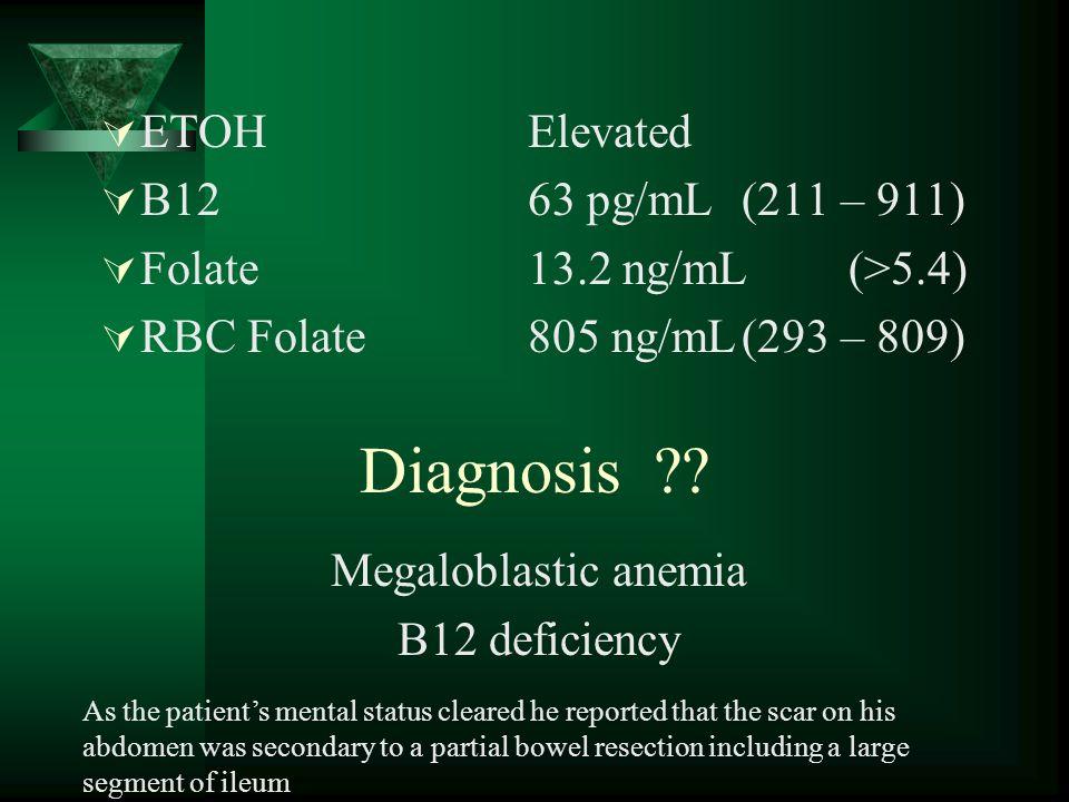 Diagnosis ETOH Elevated B12 63 pg/mL (211 – 911)