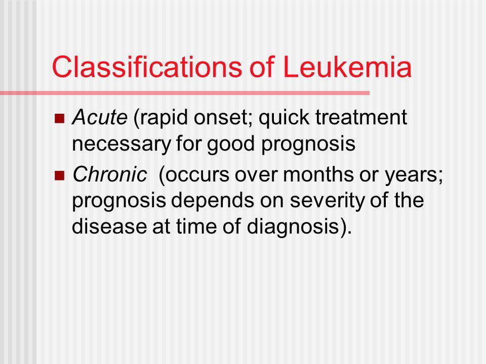 Classifications of Leukemia